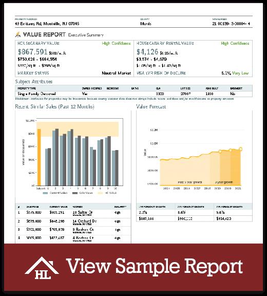 Home Value Estimate | Homeland Lending